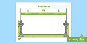 Clonmacnoise KWL Grid - clonmacnoise, monks, monastery, ireland, history, shannon