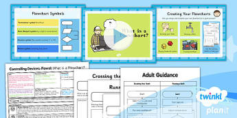 Computing: Controlling Devices Flowol: What is a Flowchart? Year 5 Lesson Pack 1