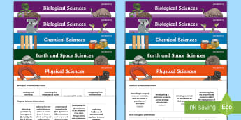 Science Curriculum Year 4 Objectives Editable Display Posters - Australian curriculum Science, science assessment, WALT, TIB, grade 4,Australia