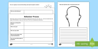 What Just Happened? Activity Sheet - behaviour, triggers, young people, families, transition, anxiety, friendship, PSHCE