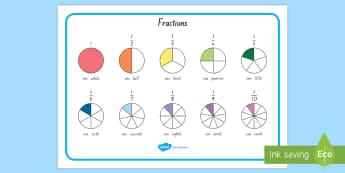 Numerical Fractions Word Mat - New Zealand, maths, fractions, word mat, glueing mat, Years 1-3, age 6, age 7