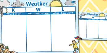 Weather Topic KWL Grid - weather, topic, kwl, grid, know, learn