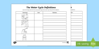 Water Cycle Definitions Activity Sheet - All About Water, water, water cycle, precipitation, evaporation, condensation, accumulation, definit