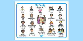 Family Word Mat Chinese Mandarin Translation - chinese mandarin, Ourselves, family, word mat, writing aid, mum, dad, brother sister, grandpa, grandma, uncle, aunt, KS1, ourselves, all about me, my body, senses, emotions, family, body, growth, granpa