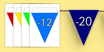 Number Line Bunting Negative Numbers - number line, bunting, numbers