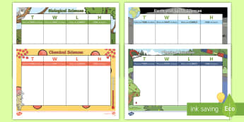 Science TWLH Chart - twlh grid, tuning in science, biological, chemical, earth and space, physical sciences, Australian s