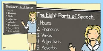 The Eight Parts of Speech Display Poster - speech, display, eight