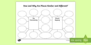 Australian States and Territories - Mount Bogong Compare and Contrast Activity Sheet - Australian Curriculum, HASS, Geography, Year Three, The Representation Of Australia As States And Te