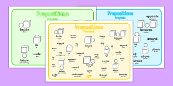 Prepositions Word Mat Polish Translation - polish, prepositions, word, mat, word mat, words