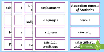 Year 6 AC Geography Cultural Diversity Word Cards - ACHASSK140, indigenous peoples, Maori, First Nations, Orang Asli, culture, ,Australia