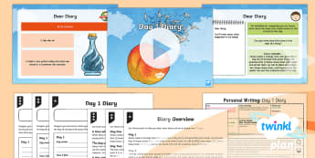 PlanIt Y4 Explorers: James and the Giant Peach Lesson Pack Personal Writing 4 - Explorers: James and the Giant Peach, Roald Dahl, diary, 1st person, chronological order, past tense