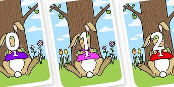 Numbers 0-100 on Sleeping Hare - 0-100, foundation stage numeracy, Number recognition, Number flashcards, counting, number frieze, Display numbers, number posters