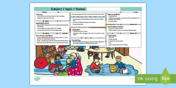 Theme Planning  Curriculum Map - New Zealand, ECE resources, curriculum map, Early Childhood, Theme Planning