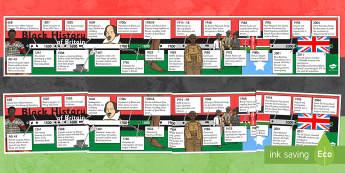 Black History of Britain Timeline - black history, britain, timeline