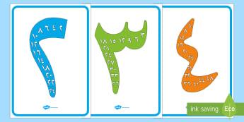 ملصقات عرض مضاعفات العدد  - الأعداد، العدد، مضاعفات، المضاعفات، مضاعفات العدد، حس