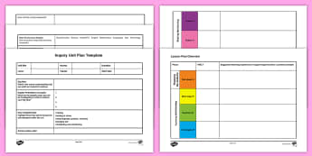 Inquiry Planning Template - Enquiry Cycle posters, enquiry cycle, maths assessments, maths problems