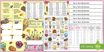Year 6 Sweet Treats Themed Spelling Menu Pack - spag, gps, home learning, weekly, lists, test, spelling rules, spelling pattern