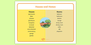 Houses and Homes Word Mat - house, home building, word mat, writing aid, brick, stone, detached, terraced, bathroom, kitchen, door, caravan, where we live, ourselves