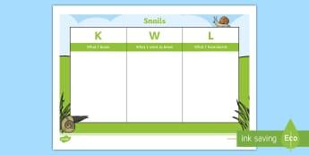 Snails KWL Grid - Snails, Shell, Snailery, Mollusc, Living Things, Irish