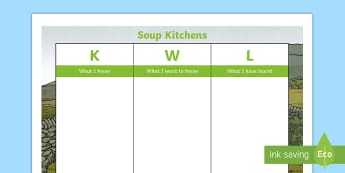 Soup Kitchen KWL Grid to Support Teaching on Under the Hawthorn Tree - Resources to Support The Teaching Of Under the Hawthorn Tree,Irish