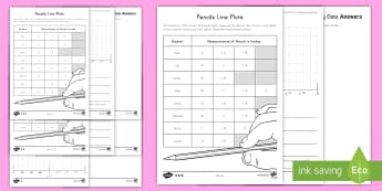 Pencils Line Plot Interpreting Data Differentiated Activity Sheets - graphing, line plot, data, measurement, fourth grade, fifth grade, range, mode, median