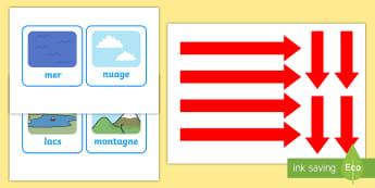 Affiches : Le cycle de l'eau - climat, climate, pluie, évaporation, condensation, précipitations, ruissellement, infiltration, m
