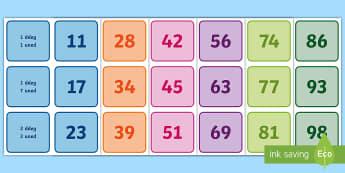 Gem Cyfatebu Gwerth Lle - gwerth lle, plave value, degau, unedau, tens, units, matching, cyfatebu,