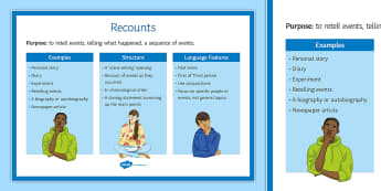 KS3 Features of Recounts Display Poster - Features of Recounts Poster - recounts, writing a recount, recount poster, features of recounts, wha
