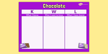 Chocolate KWL Grid - kwl, grid, assessment, grid, record, pupil, chocolate, topic, learning