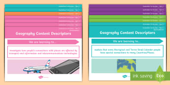 Year 2 Australian Curriculum Geography Content Descriptors A4 Display Poster - HASS, place, space, environment, special places, location, Aboriginal, torres, strait