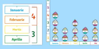Graficul zilelor de naștere Pachet pentru panoul clasei - aniversări, panoul clasei, decor cu folos, decorul clasei, lunile anului,Australia