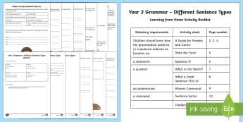 Year 2 Grammar: Different Sentence Types Activity Booklet - Year 2, SPaG, sentences, grammar, statements, questions, exclamations, commands, Y2, SPaG, GPS, acti