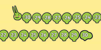 -30 to 30 on Caterpillar Number Line to Support Teaching on The Very Hungry Caterpillar - -30, 30, caterpillar, number line