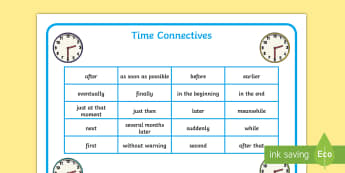 List Of Time Connectives - time, conjunctions, time conjunctions, word mat, word, mat