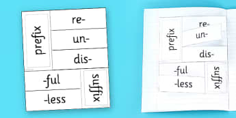 Suffixes and Prefixes Interactive Visual Aid Template - suffixes