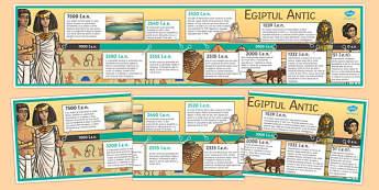 Cronologia Egiptului Antic - Banner