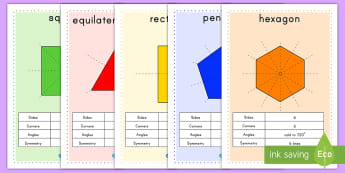 Properties and Symmetry of 2D Shapes Display Posters - shapes, 2D, posters, math, geometry, display