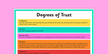 Degree of Trust Mat - accuracy, reproducibility, objective, consensus, sample