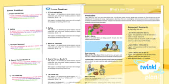 French: Whats the Time? CfE First Level Year 4 Planning Overview
