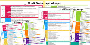EYFS Early Years Outcomes Posters 30-50 Months - Early, Years, Outcomes, Posters