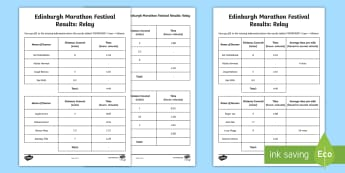EMF Relay Results Activity Sheet-Scottish - CfE Edinburgh Marathon (27th of May),Scottish, worksheet