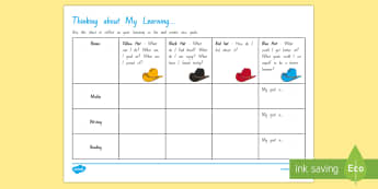 Self reflection and goal setting Activity Sheet - New Zealand, Planning, Assessment, goal, target, wish, aim, personal, individual, worksheet