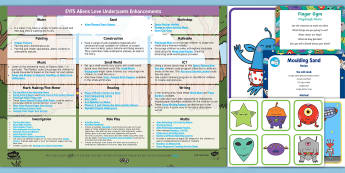 EYFS Enhancement Ideas and Resources Pack to Support Teaching on Aliens Love Underpants - Early Years, continuous provision, early years planning, adult led, space, pants, aliens, planning