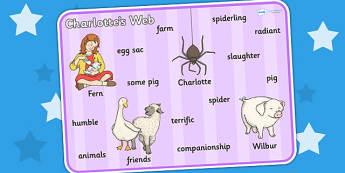 Charlotte's Web Word Mat - story book, word mat, Charlotte's Web