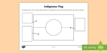 Indigenous Flag Activity Sheet - Australia, Aboriginal, Explain, examine, flags,Australia