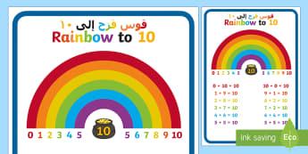 Rainbow to Ten Display Poster Arabic/English - Rainbow to Ten Display Poster - numeracy, number bonds, rainbow facts, 1-10, number bonds, number bo