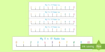 Numbers 0-10 Number Line - New Zealand, maths, number recognition, numbers 1-10, ordering, number formation, Years 1-3, age 5,