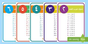 ملصقات جدول الضرب  - جدول الضرب، حساب، ضرب الأعداد، عربي، الضرب,Scottish