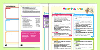 EYFS Messy Play Continuous Provision Plan Posters 16- 26 to 40-60 Months