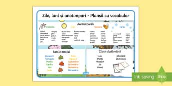 Zile, luni, anotimpuri Planșă - timp, unități de măsură, rutina zilnică, comunicare ,Romanian